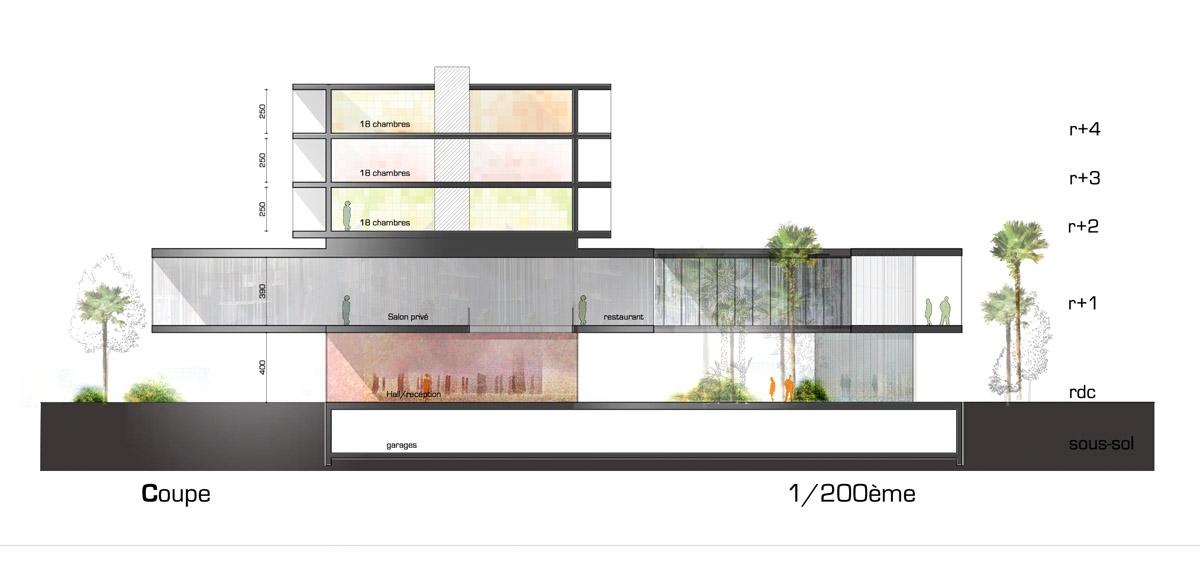 Vue interne de l'hôtel créé par l'agence DGA des Herbiers